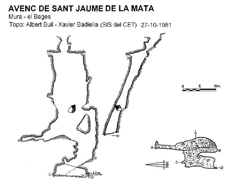 topo Avenc de Sant Jaume de la Mata