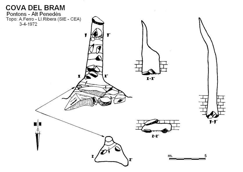 topo Cova del Bram