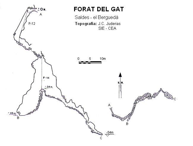 topo Forat del Gat