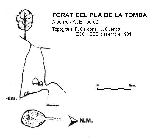 topo Forat del Pla de la Tomba