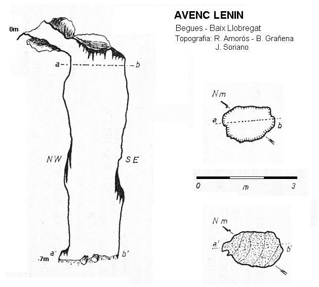 topo Avenc Lenin