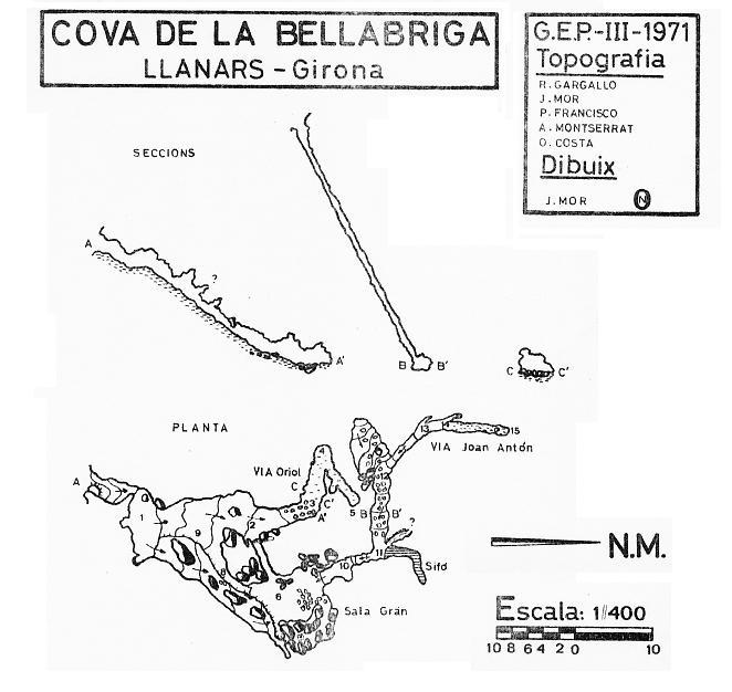 topo Sistema de la Bellabriga