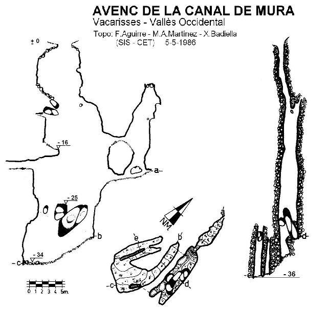 topo Avenc de la Canal de Mura