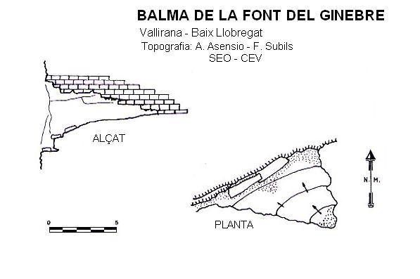 topo Balma de la Font del Ginebre