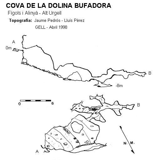 topo Cova de la Dolina Bufadora