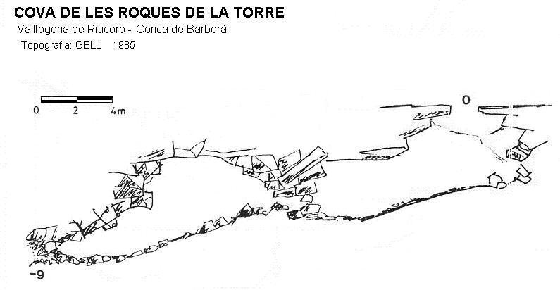 topo Cova de les Roques de la Torre