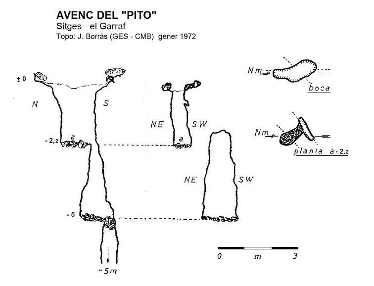topo Avenc del Pito