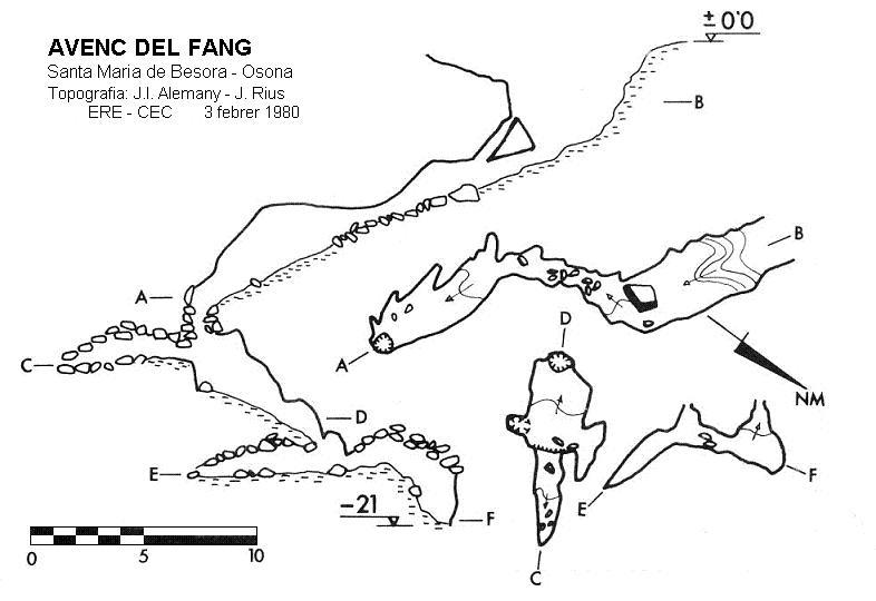 topo Avenc del Fang