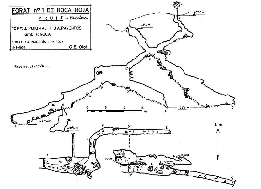 topo Avenc de Can Roca Roja Nº2