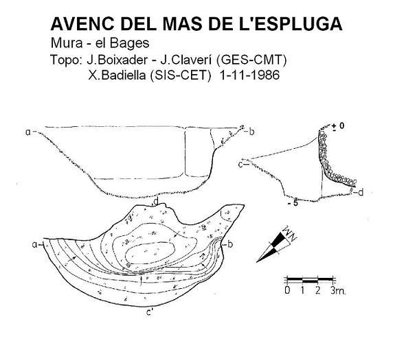 topo Avenc del Mas de l'espluga