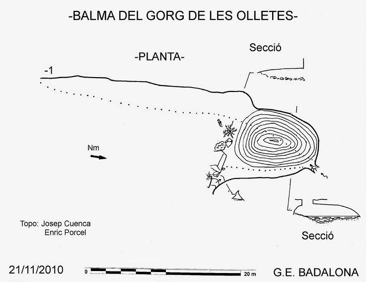 topo Balma del Gorg de les Olletes
