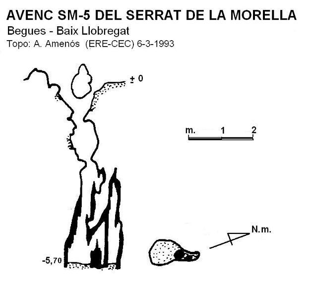 topo Avenc Sm-5 del Serrat de la Morella