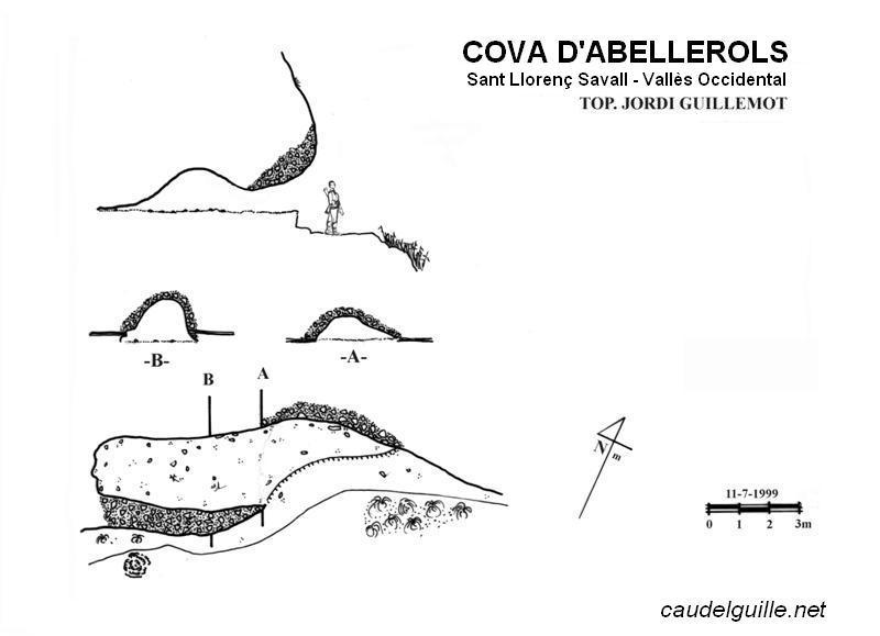 topo Cova d'Abellerols
