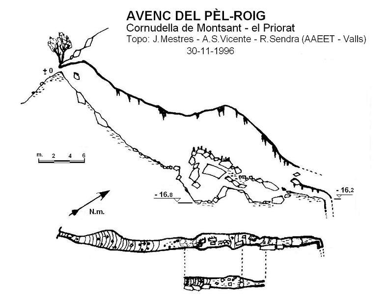 topo Avenc del Pèl-roig
