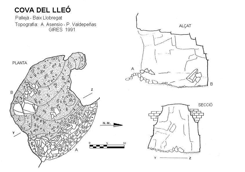 topo Cova del Lleó