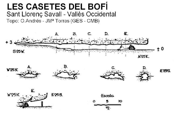 topo les Casetes del Bofí
