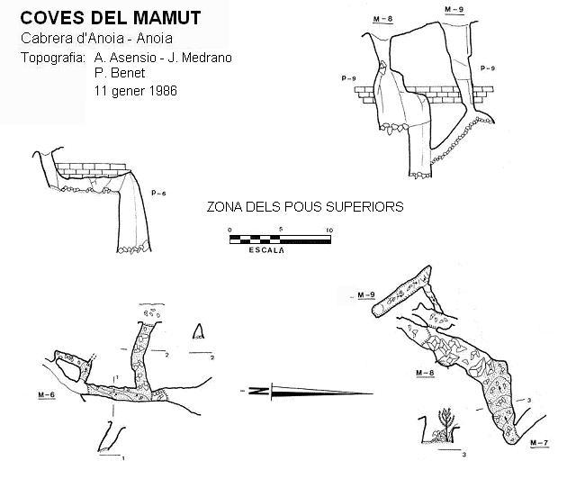 topo Coves del Mamut