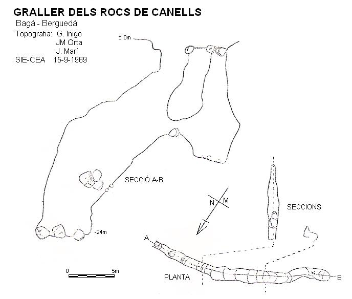 topo Graller dels Rocs de Canells