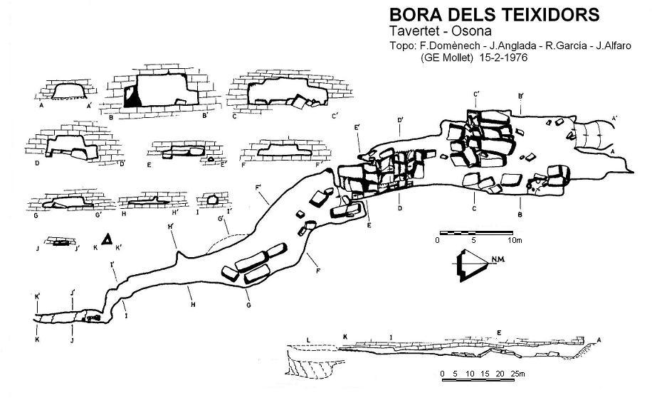 topo Bora dels Teixidors