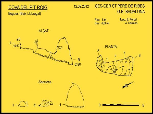 topo Cova del Pit Roig