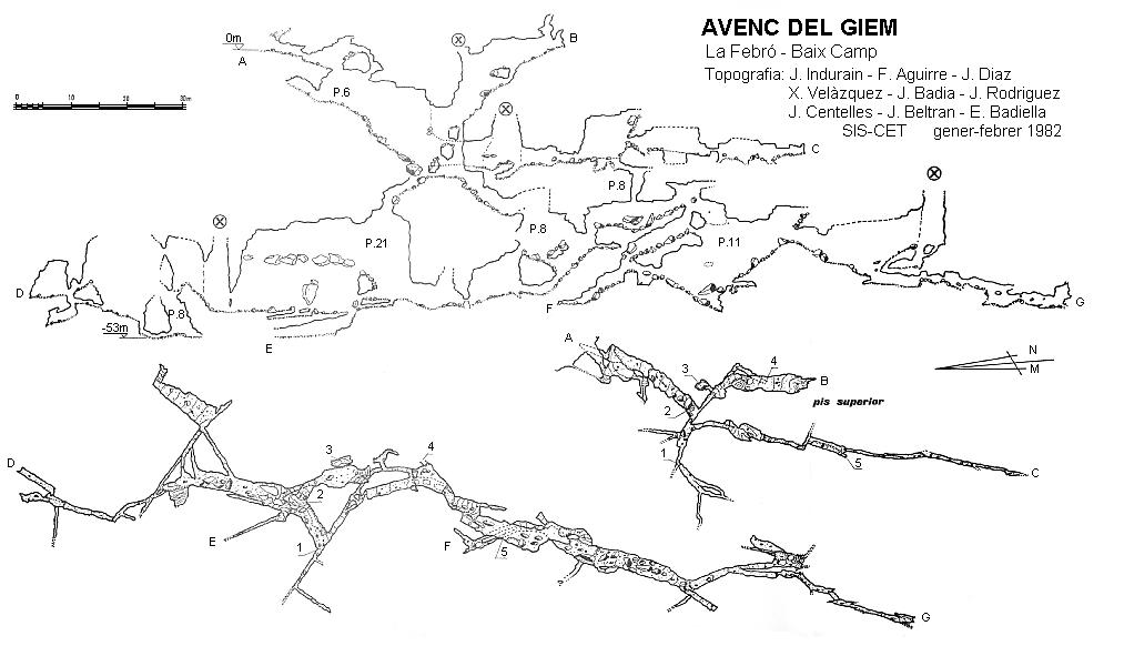 topo Avenc del Giem