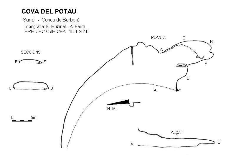 topo Cova del Potau