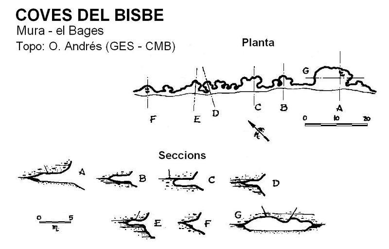 topo Coves del Bisbe