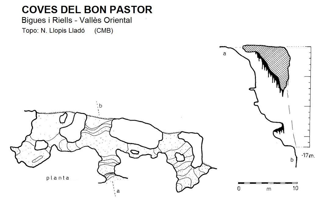topo Cova del Bon Pastor