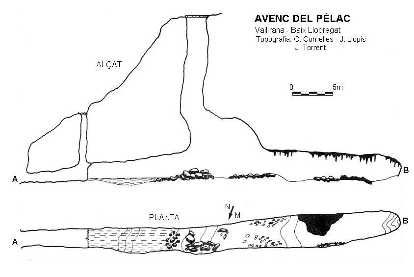 topo Avenc del Pèlac