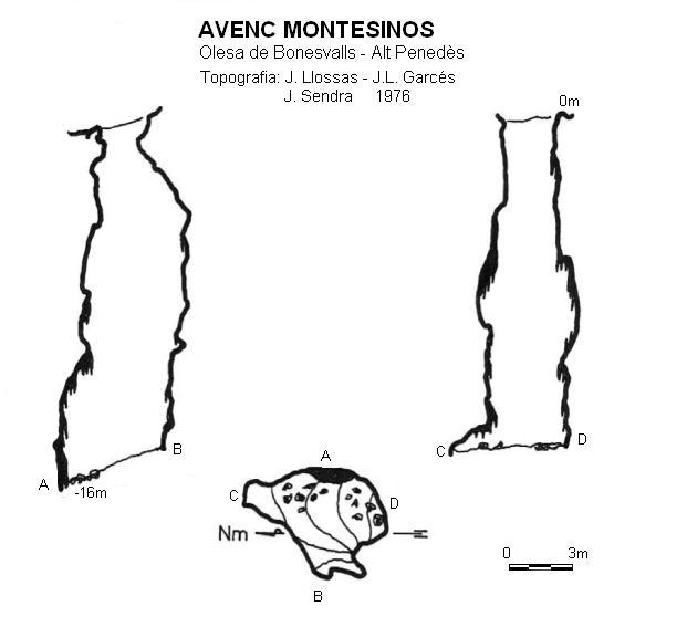 topo Avenc Montesinos