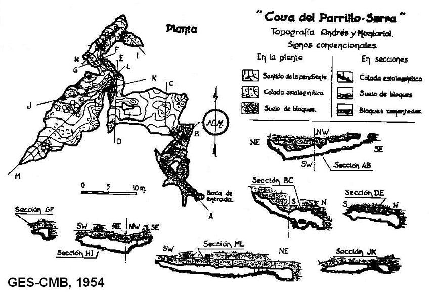 topo Cova del Parrillo-serra