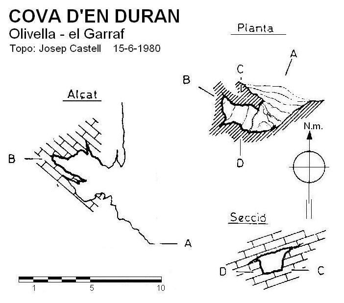 topo Cova d'en Duran