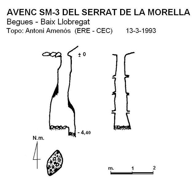 topo Avenc Sm-3 del Serrat de la Morella