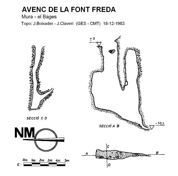 topo Avenc de la Font Freda