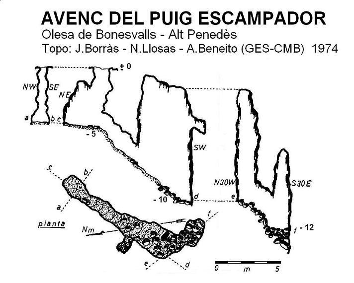 topo Avenc del Puig Escampador