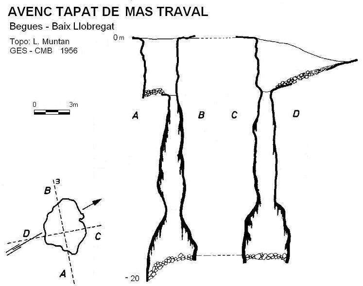 topo Avenc Tapat de Mas Traval