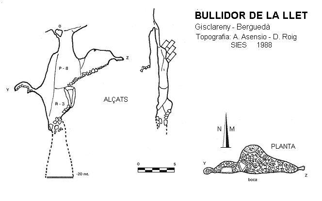 topo Bullidor de la Llet