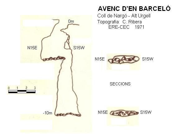 topo Avenc d'en Barceló