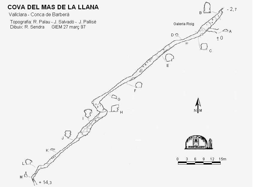 topo Cova del Mas de la Llana
