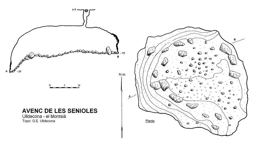 topo Avenc de les Senioles