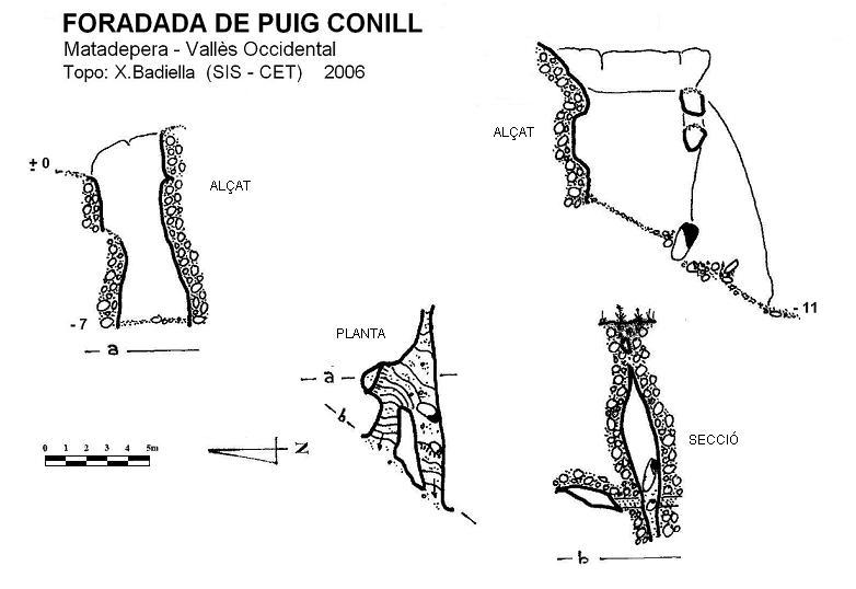 topo Foradada de Puig Conill