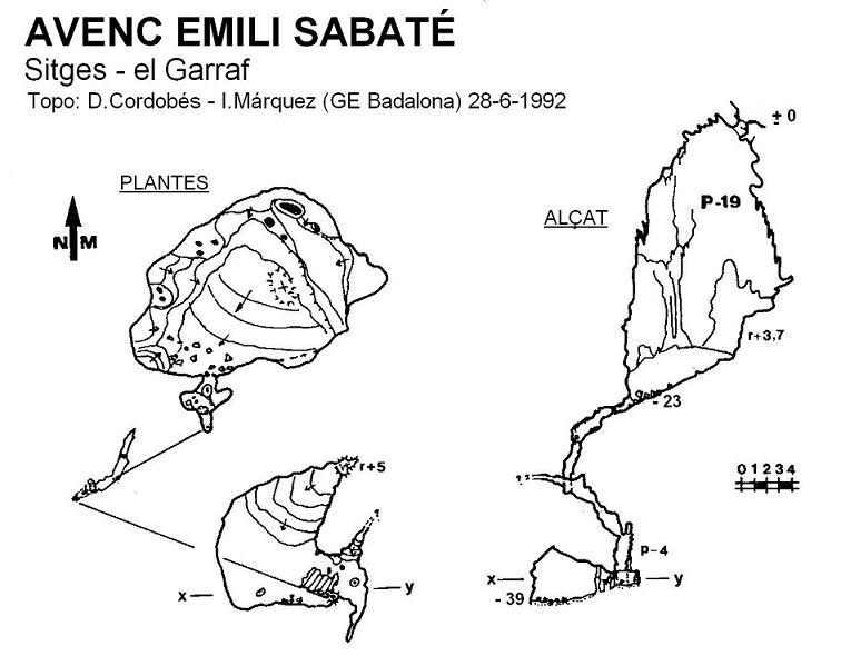 topo Avenc Emili Sabaté