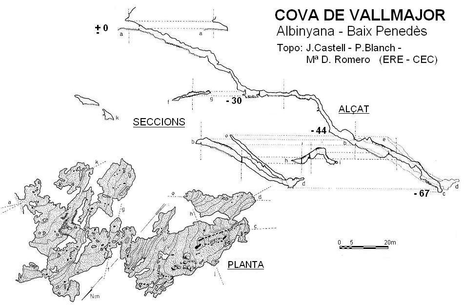 topo Cova de Vallmajor
