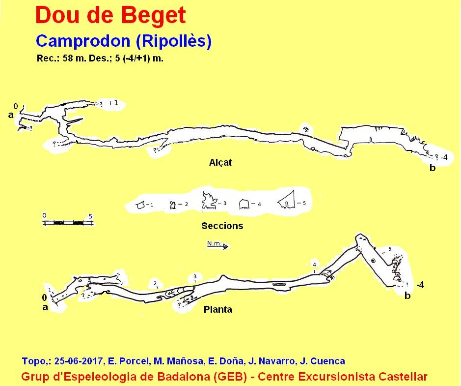 topo la Dou de Beget