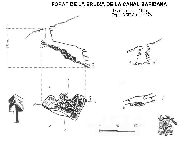 topo Forat de la Bruixa de la Canal Baridana