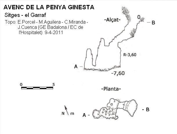 topo Avenc de Penya Ginesta