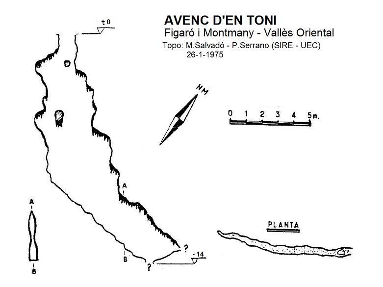 topo Avenc d'en Toni