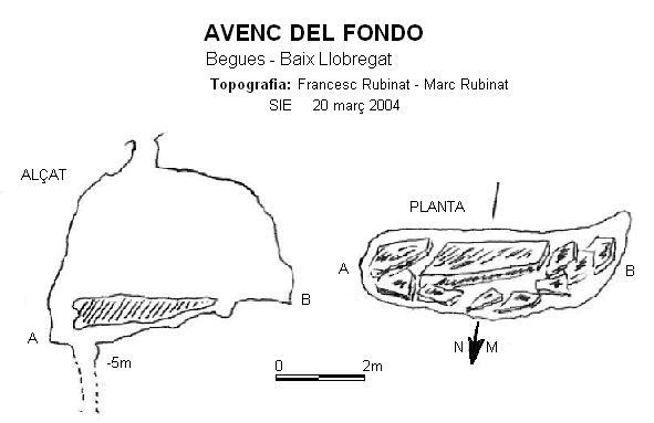 topo Avenc del Fondo
