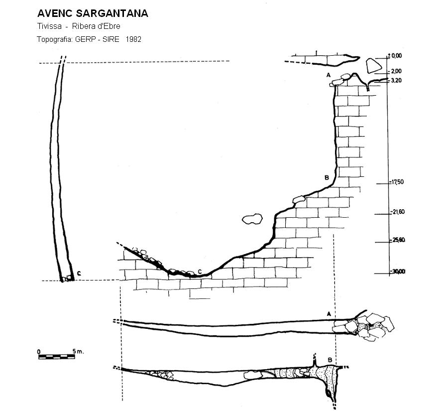 topo Avenc Sargantana