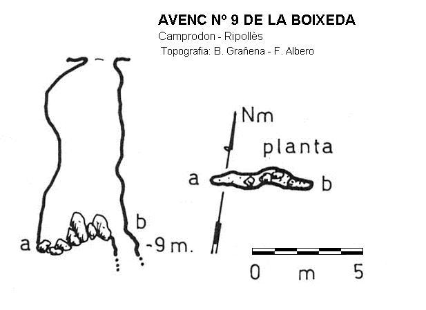 topo Avenc Nº9 de la Boixeda